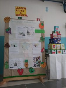 educazione alimentare classi prime (3)